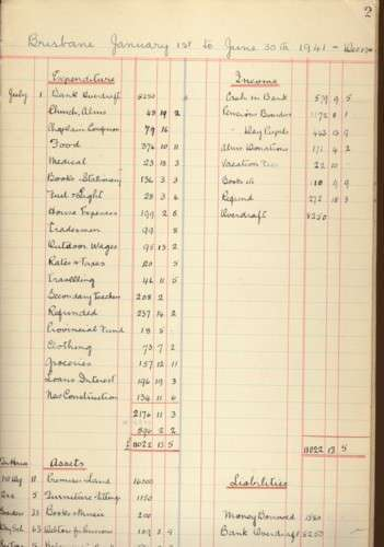 Coorparoo Account Books and Pupils Pensions